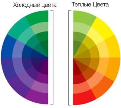 холодные и теплые цвета